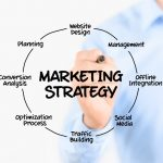 Young businessman drawing marketing strategy concept. Isolated on white.